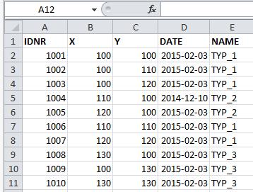 FDO_Excel
